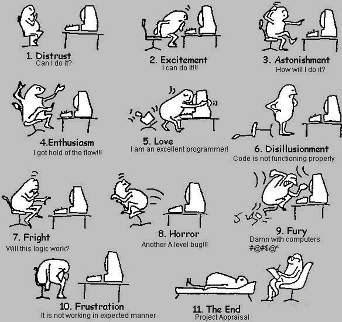 1000+ images about Software Development on Pinterest
