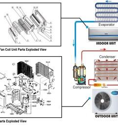 aircon air con aircon repair air con repair coolforce  [ 1487 x 1143 Pixel ]