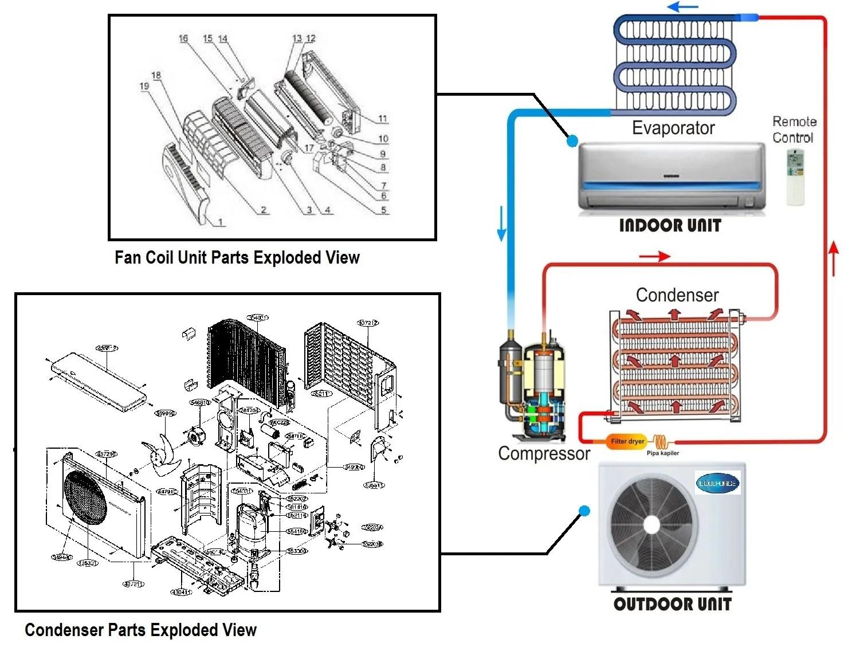 hight resolution of aircon air con aircon repair air con repair coolforce