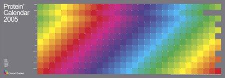 Protein Calendar 2005 En