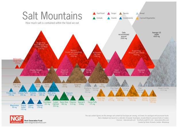 SaltMountains_lg.jpg