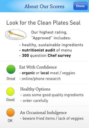 HealthFoodApps2a.jpg