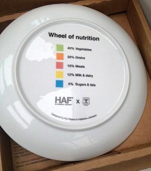 nutrition-plate-haf1.jpg
