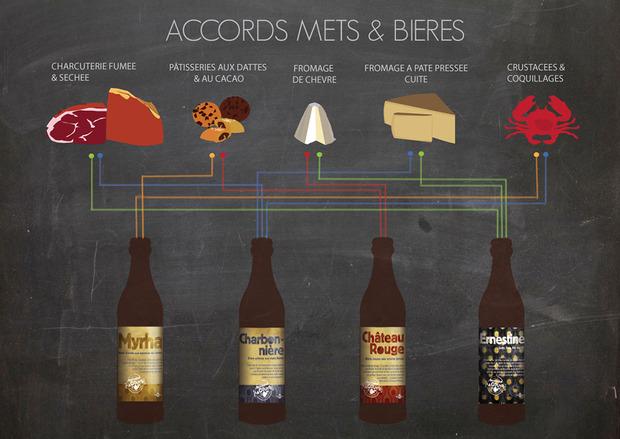 brasserie-beer-1.jpg