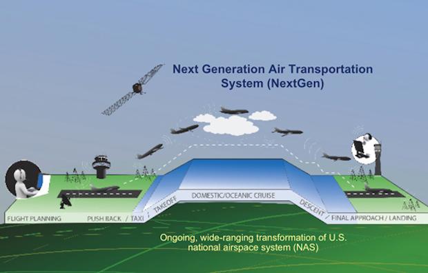 Charged_NextGen_Process-FAA-1.jpg