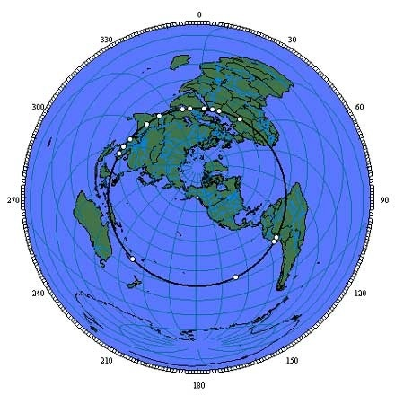 Image result for world pyramids alignment