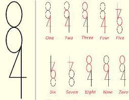 optical illusions eye tricks # 26