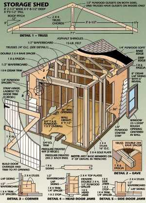 Storage Shed Plans – Cool Shed Deisgn