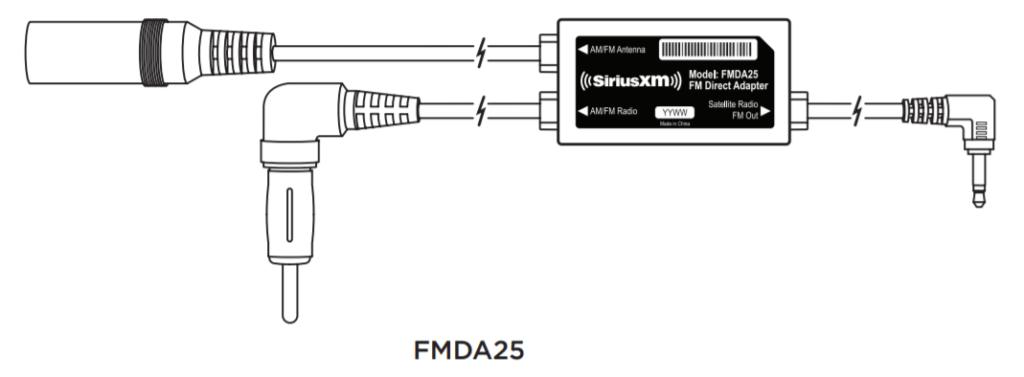 Ways to connect SiriusXM Satellite Radio to vehicle's