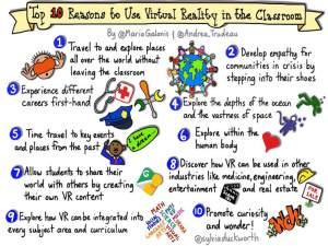 10 reasons to use virtual reality