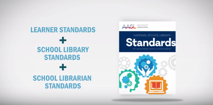 Graphic of AASL Standards