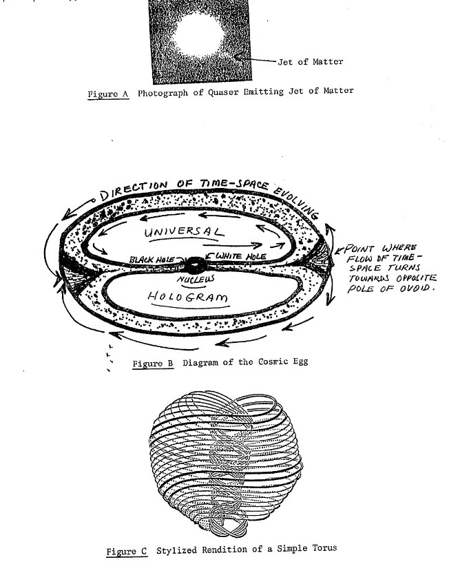 Interesting CIA Gateway Studies of Hemi-Sync from the 80s