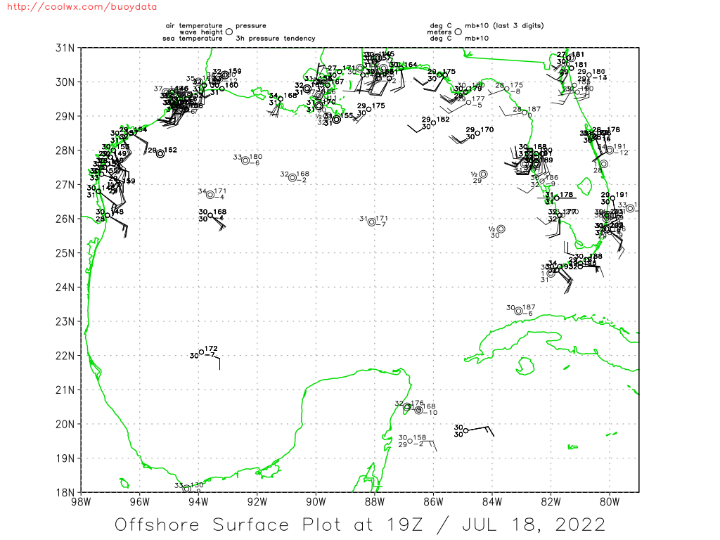 hight resolution of current gulf of mexico buoy data