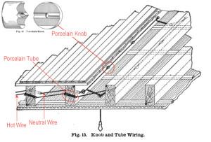 Cloth Romex Wiring Asbestos Electrical Wiring ~ Elsavadorla