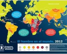 La Fam al món / El hambre en el mundo