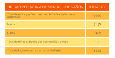 datos_1-alegriacongambo18-1