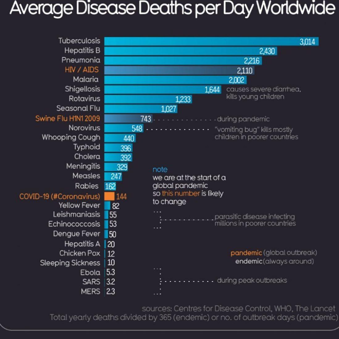 ¿Sabes cuál es el agente infeccioso más letal del mundo? africa