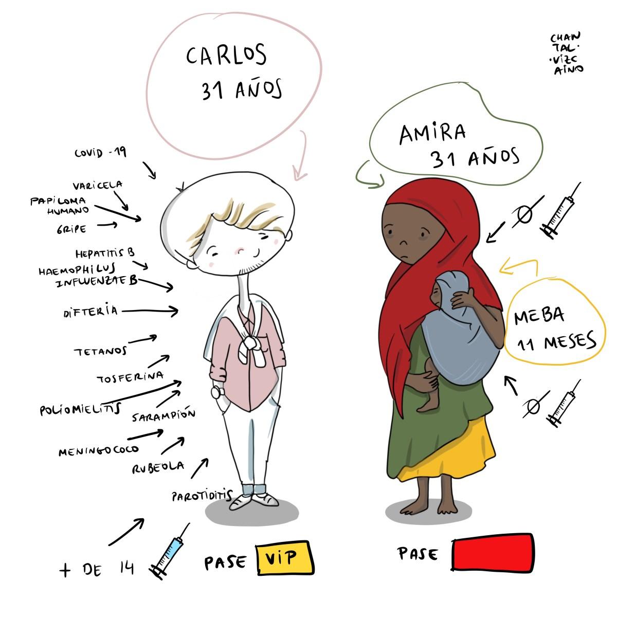 Que no te engañen, NO faltan vacunas, sobra Avaricia actualidad africa alegria gambo alegria sin fronteras coronavirus dr alegria emergencias etiopia gambo Vacuna Covid19