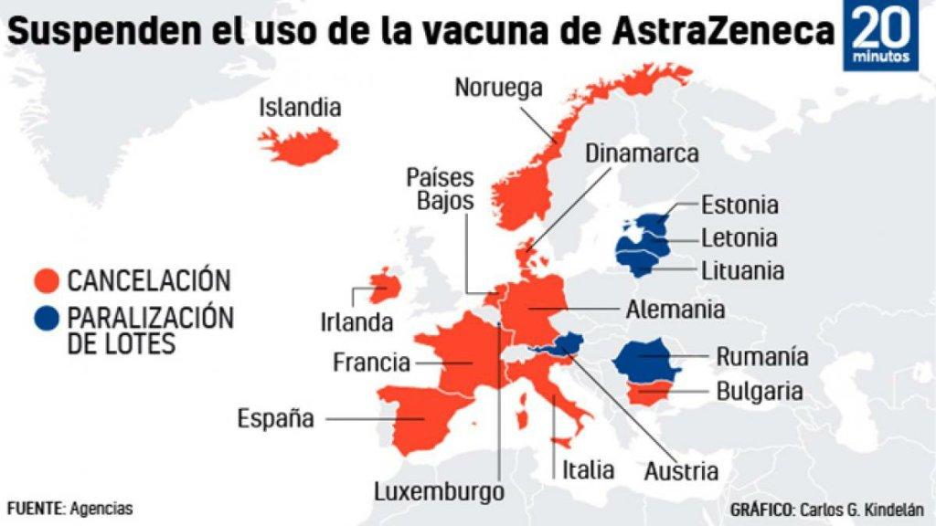 Astra Zeneca: Europa dice NO, África solo puede decir SÍ actualidad Vacuna Covid19