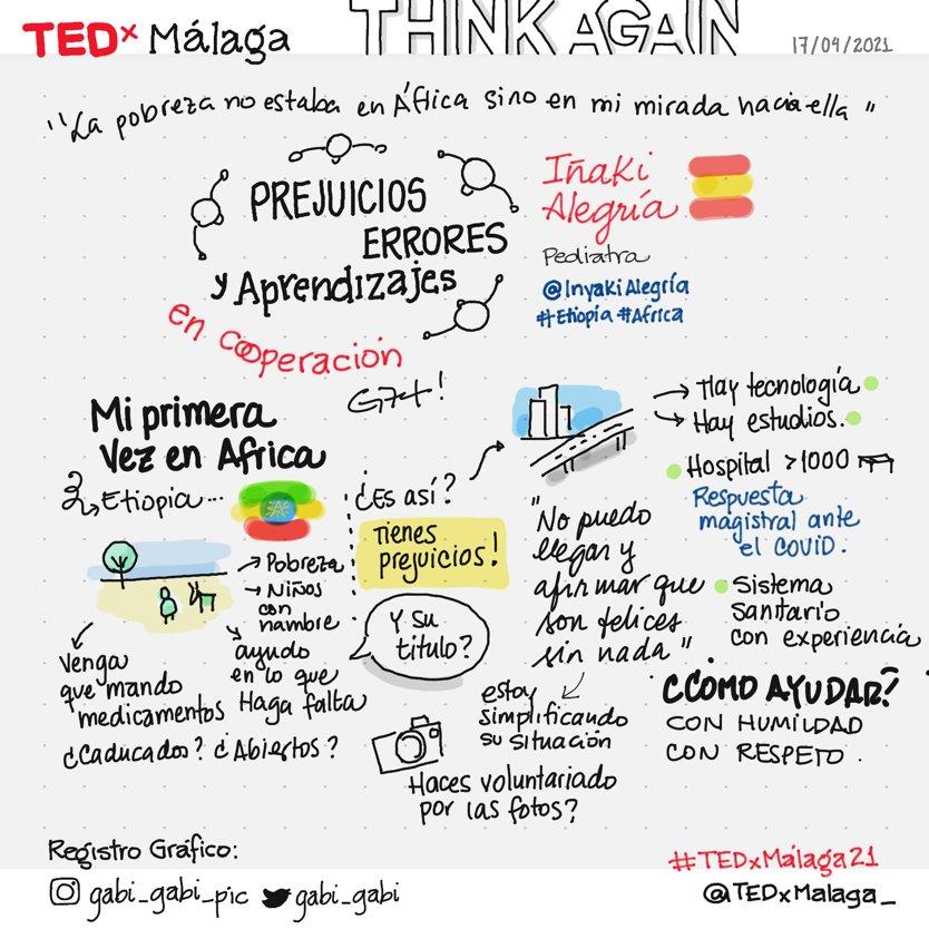 TEDxMalaga. Qué es lo primero que te viene a la mente si hablamos de Etiopía actualidad TED