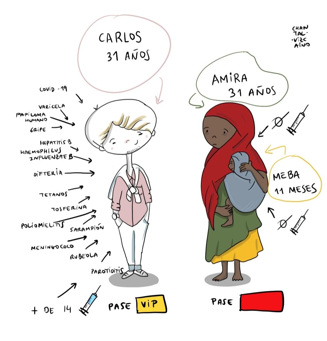 NO dejar a nadie atrás, pero de verdad actualidad Racismo Vacuna Covid19
