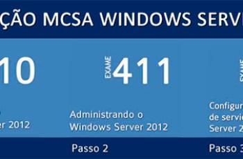 Formação MCSA para Windows Server 2012 Online