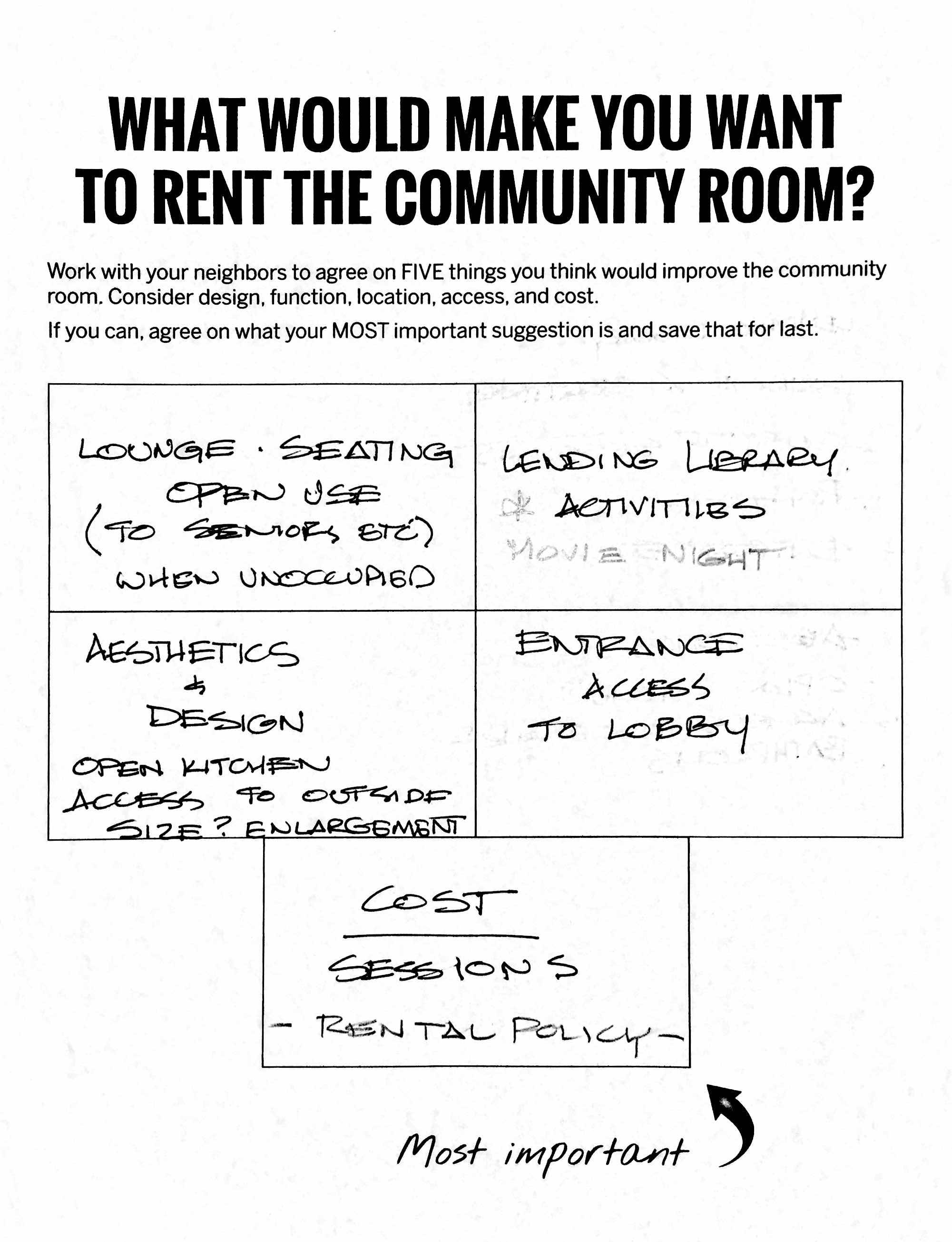Community Room Meeting Recap