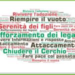 La ricerca delle origini nelle associazioni familiari del Coordinamento CARE