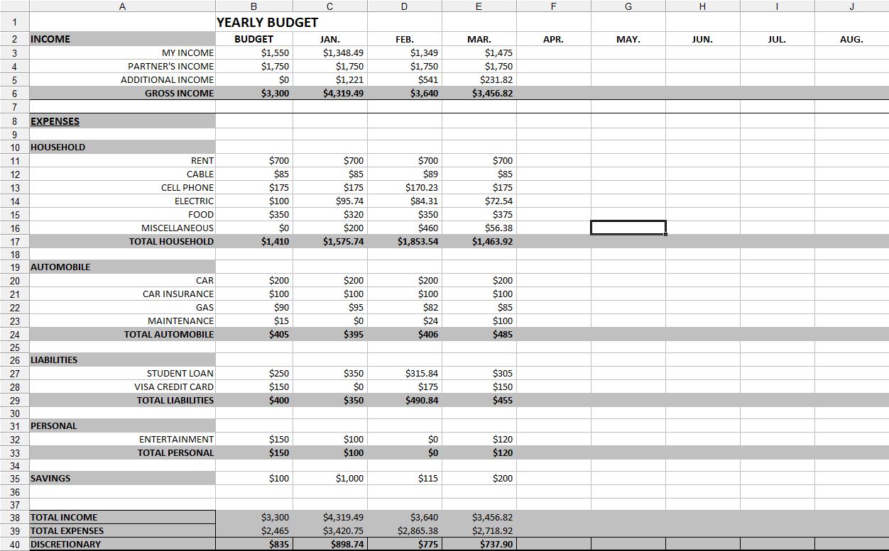 Yearly Budget Spreadsheet