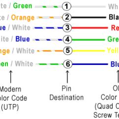 Rj11 Wiring Asco 165 Diagram Plug Xw3 Awosurk De Cootcraig Public Blog Rh Coot Net Modular To Bt