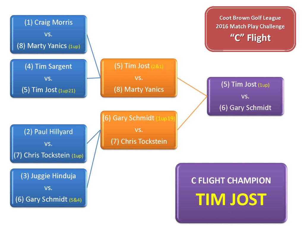2016-c-flight