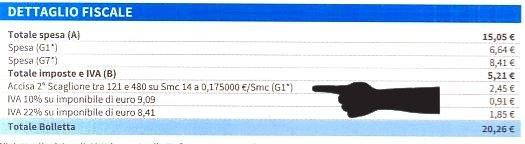 dettaglio-bolletta-gas