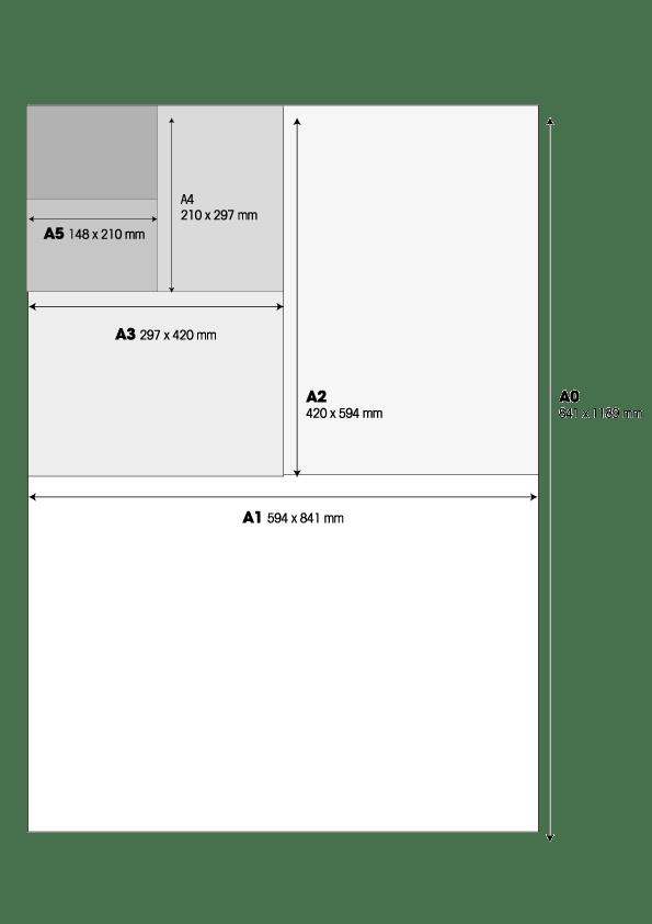 Equivalence entre les différents formats A5, A4, A3, A2, A1 et A0