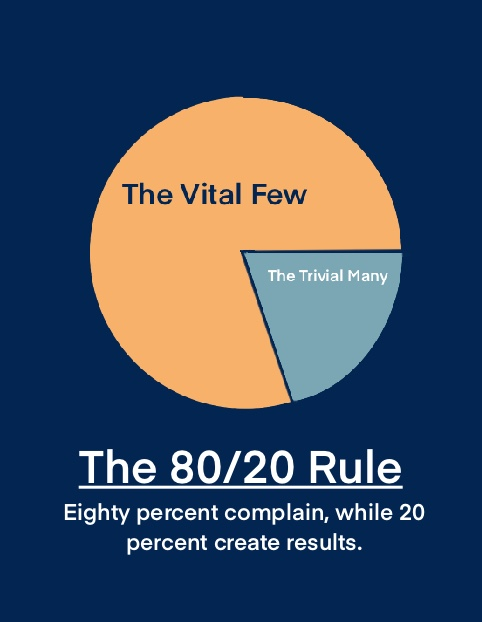 The-80-20-Rule-Pareto-Principle