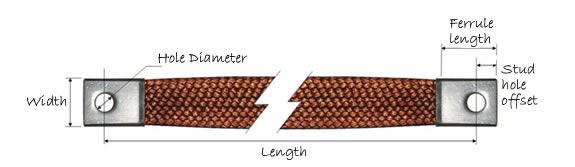 Earth strap diagram