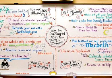 Whiteboard Ideas For Work