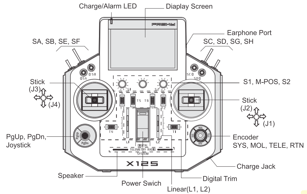 FrSky-X12-Manual-Front-View