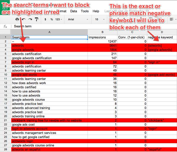 Negative keywords to block