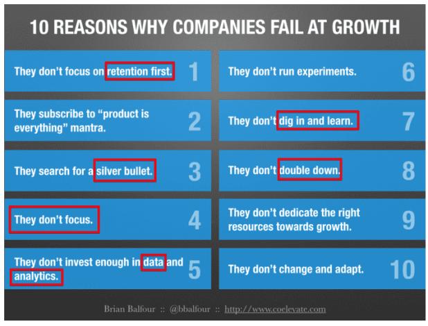 10 reasons growth fails