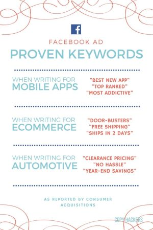FB keywords that work