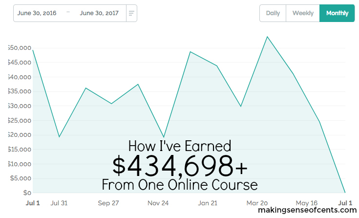 Michelle Gardner earned $434,698+ from a single course