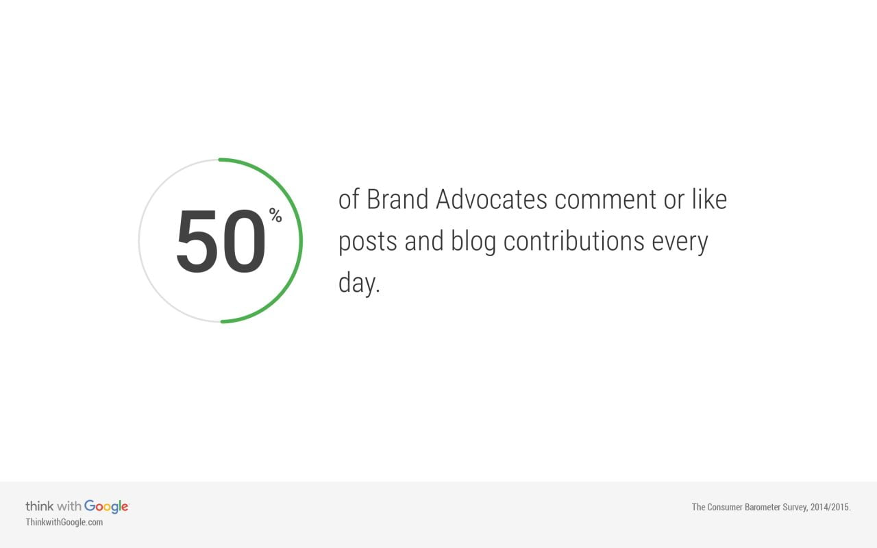 brand-advocates-comments-and-likes-Google