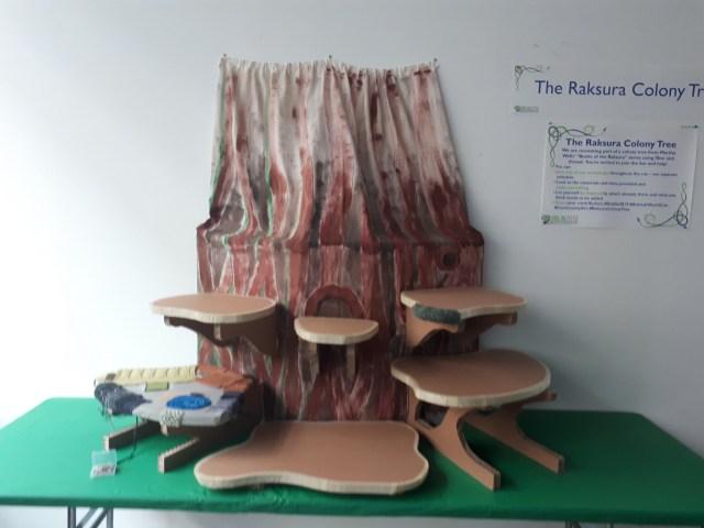 Raksura Colony Tree model