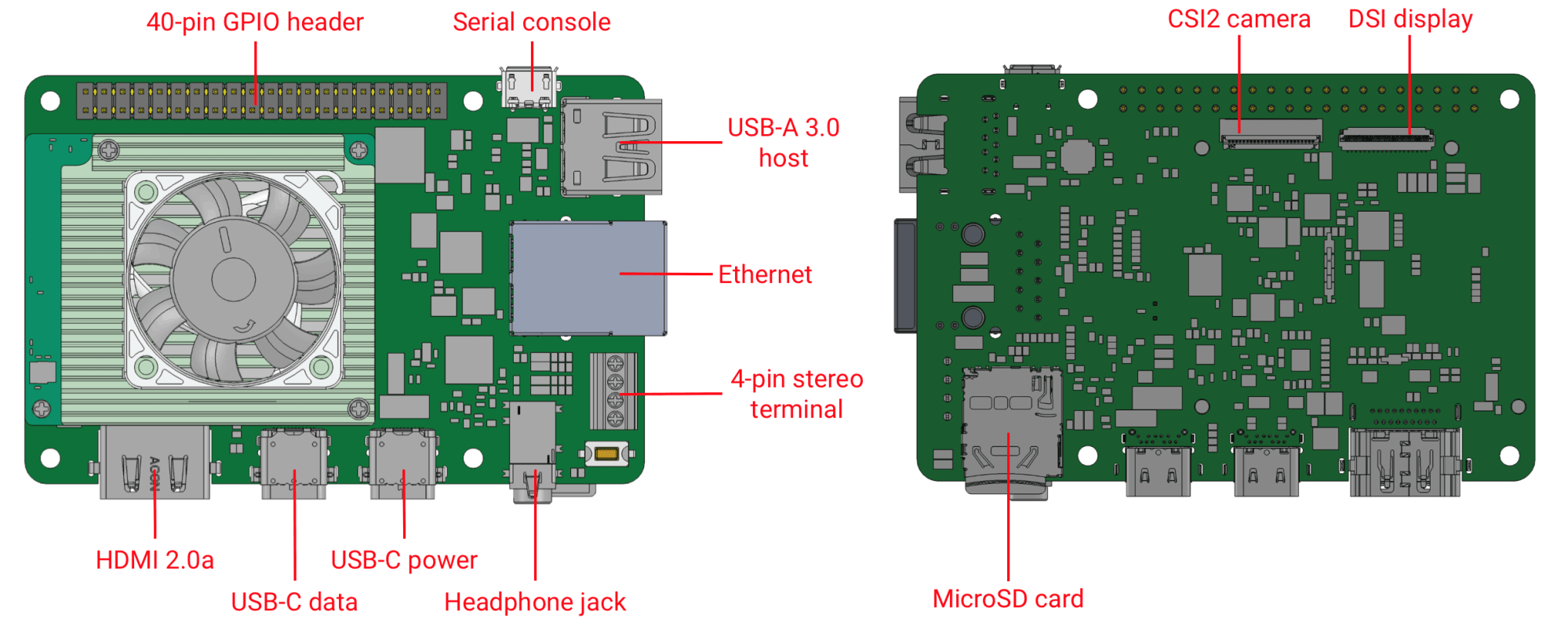 hight resolution of figure 4 connectors on the coral dev board