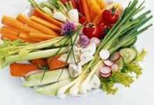 Photo of Сельдереевая диета