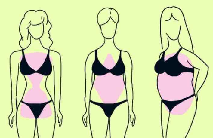 Вы серьезно решили похудеть и вообще привести себя в порядок? Здесь то, что вам нужно знать