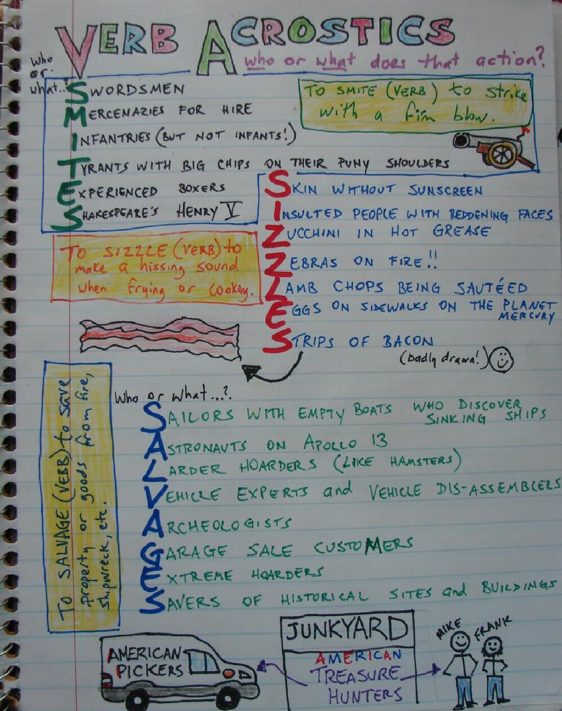 hight resolution of Always Write: Verb Review and Writing Strategies