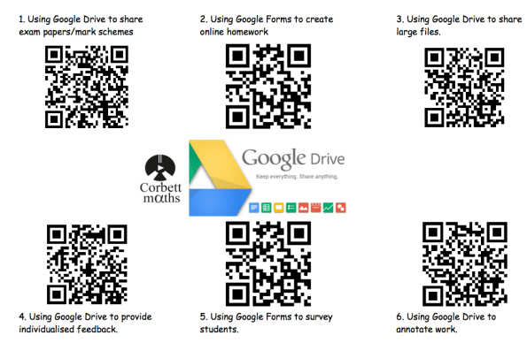 6 Great Uses of Google Drive