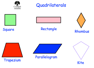 Names of Quadrilaterals