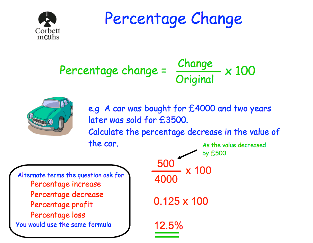Percentage Change Revision